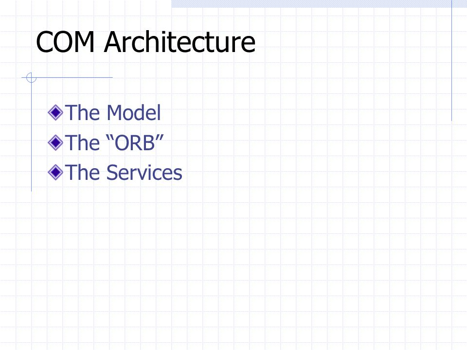 COM Architecture The Model The ORB The Services