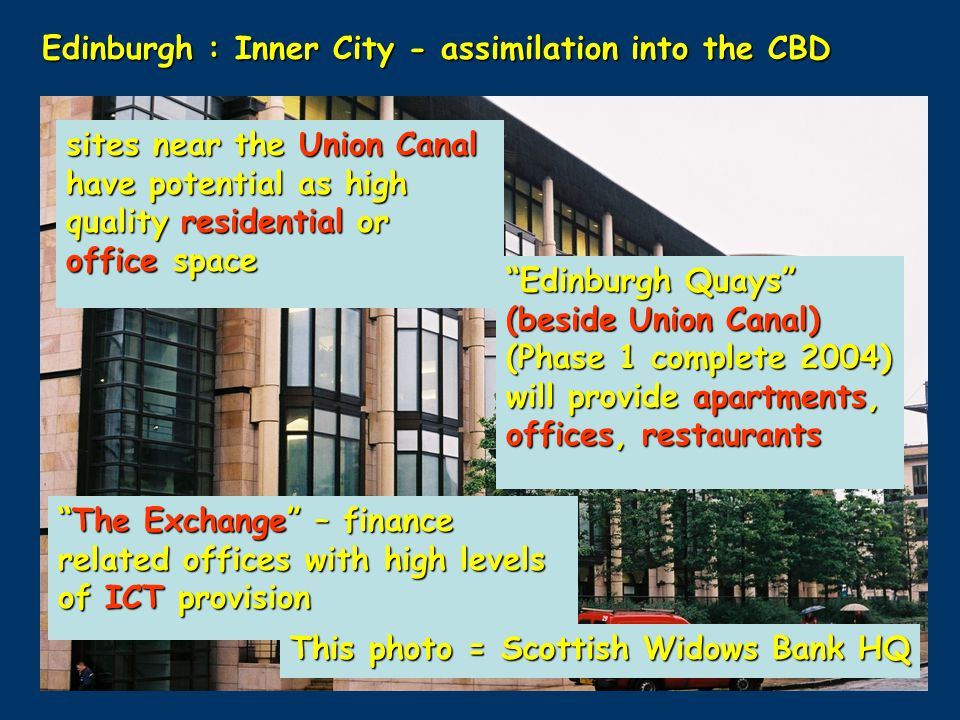 Edinburgh : Inner City - assimilation into the CBD