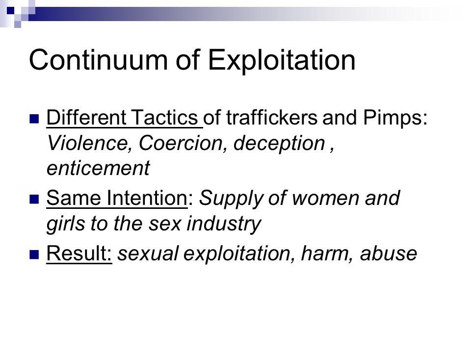 Continuum of Exploitation