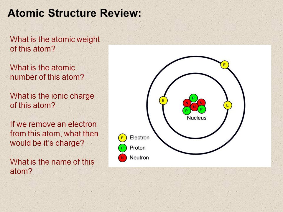 Atomic Structure Review: