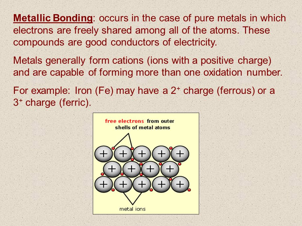 Metallic Bonding: occurs in the case of pure metals in which electrons are freely shared among all of the atoms. These compounds are good conductors of electricity.