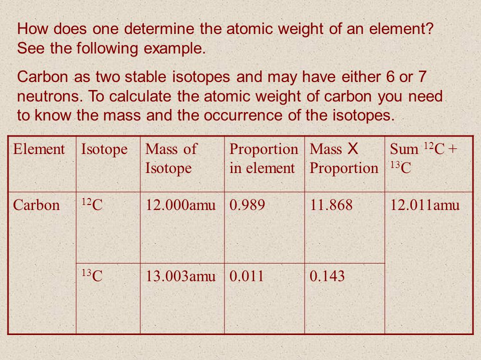 How does one determine the atomic weight of an element