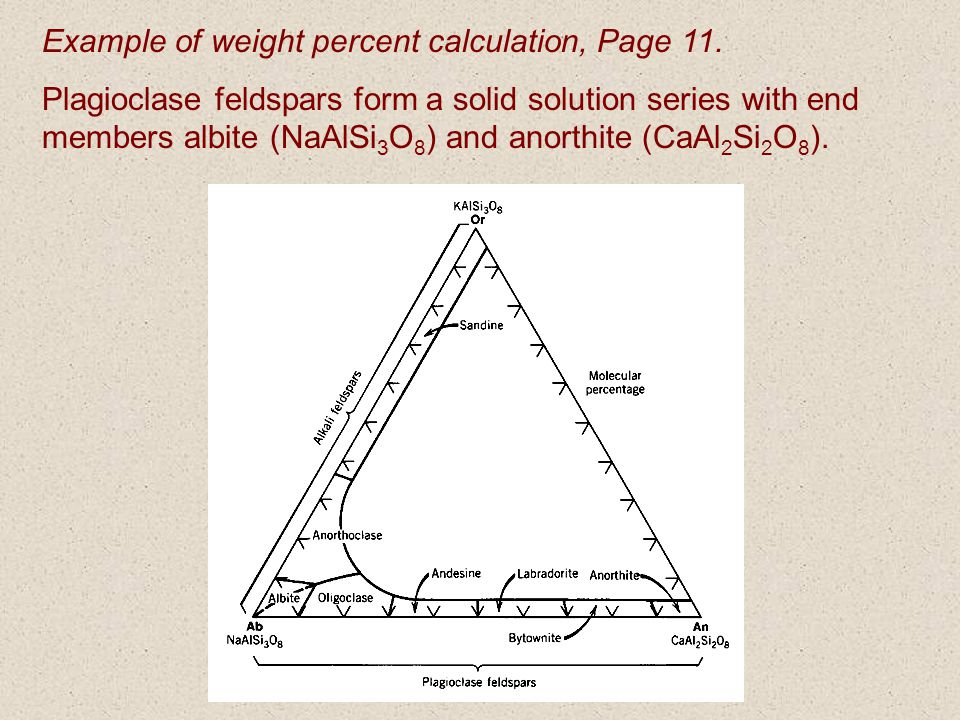 Example of weight percent calculation, Page 11.