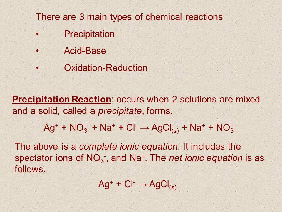 Ag+ + NO3- + Na+ + Cl- → AgCl(s) + Na+ + NO3-