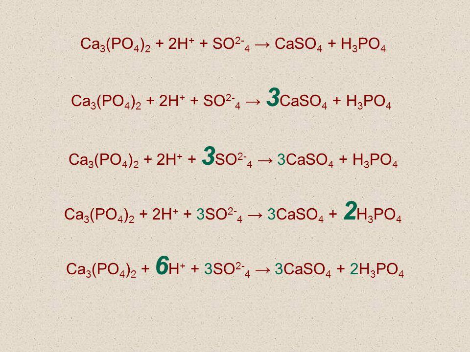 Ca3(PO4)2 + 2H+ + SO2-4 → CaSO4 + H3PO4