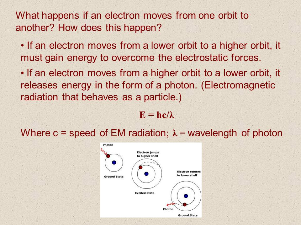 What happens if an electron moves from one orbit to another