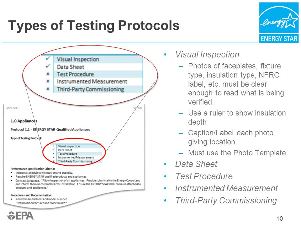 Types of Testing Protocols