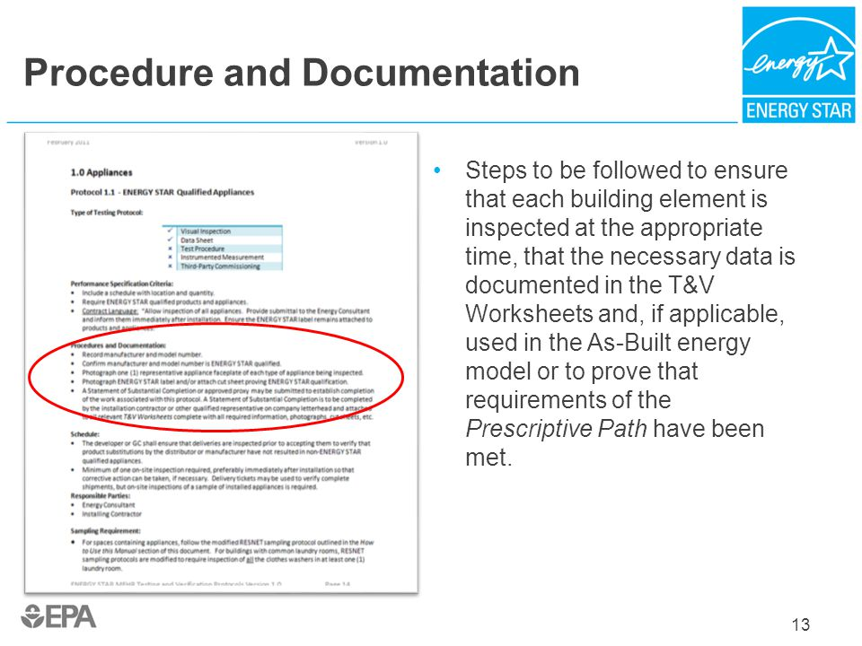 Procedure and Documentation