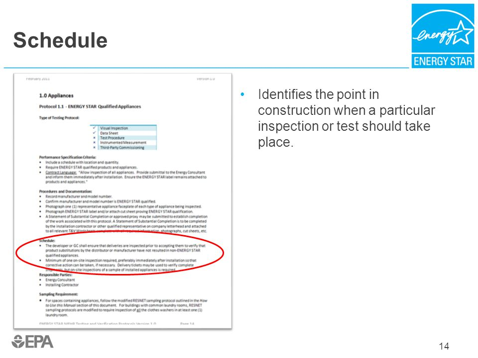 Schedule Identifies the point in construction when a particular inspection or test should take place.