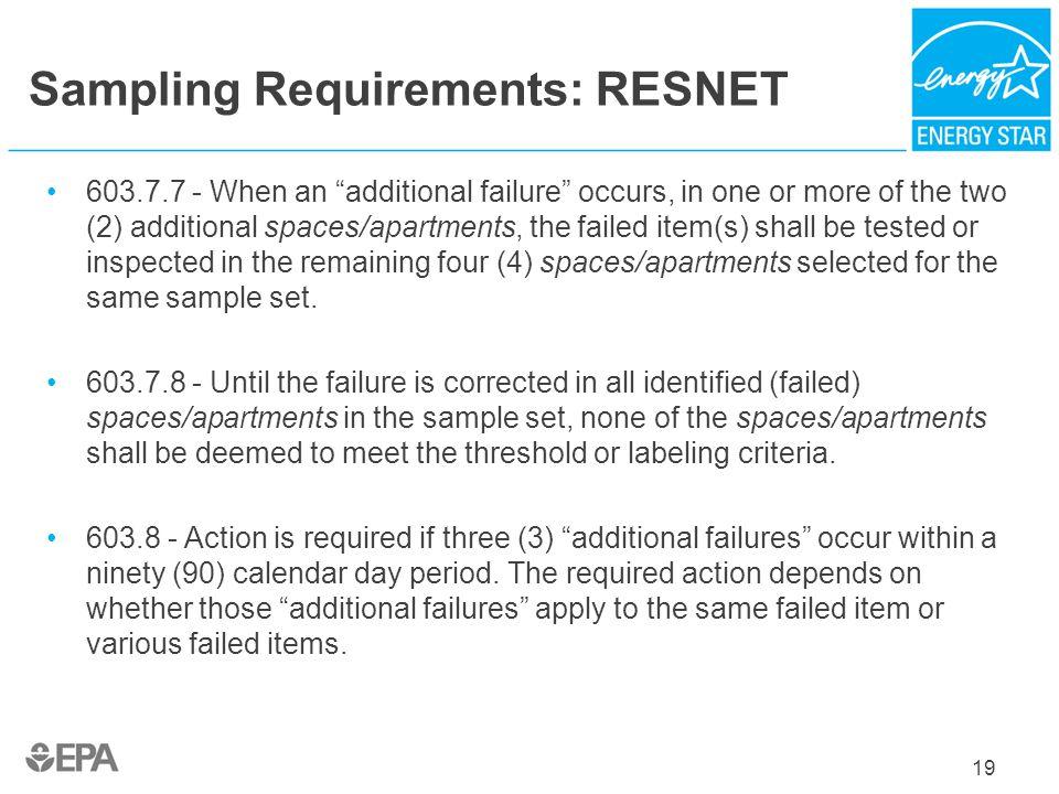 Sampling Requirements: RESNET