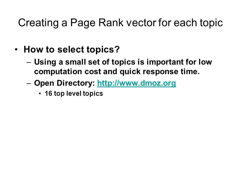 Creating a Page Rank vector for each topic