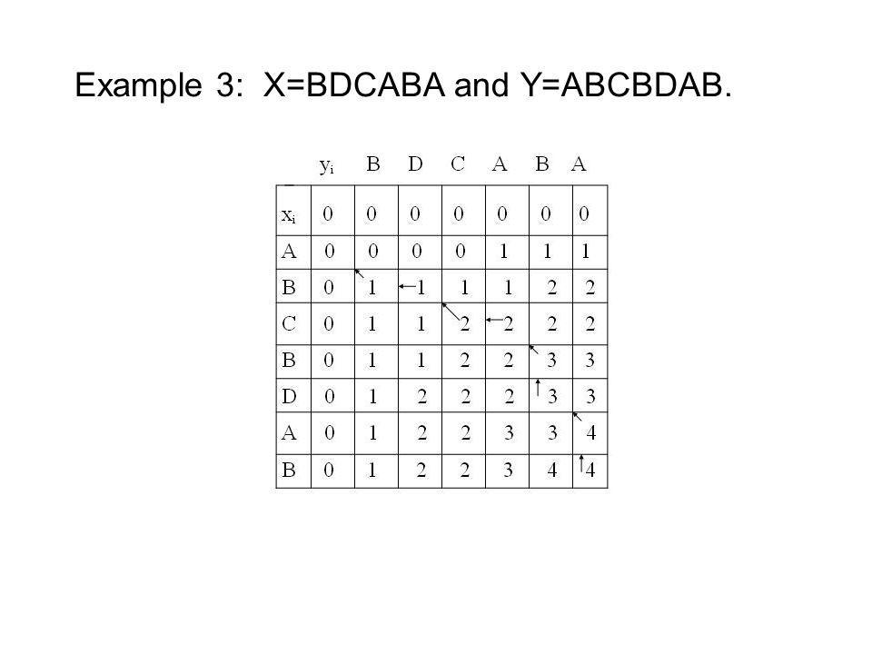 Example 3: X=BDCABA and Y=ABCBDAB.