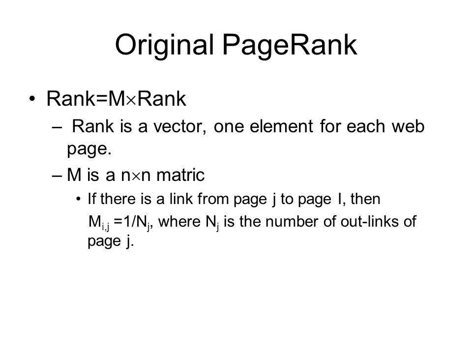 Original PageRank Rank=MRank