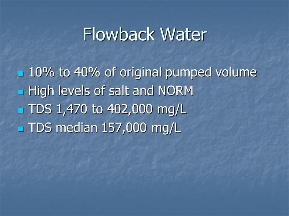 Flowback Water 10% to 40% of original pumped volume