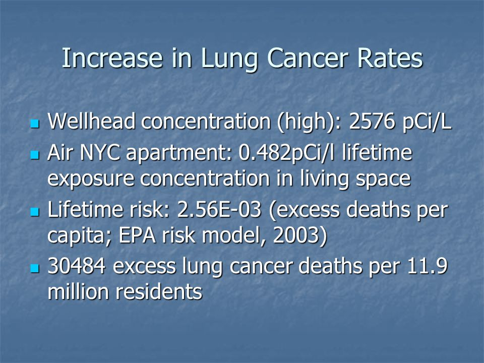Increase in Lung Cancer Rates