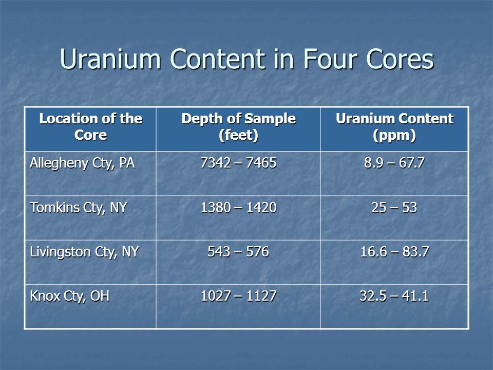 Uranium Content in Four Cores