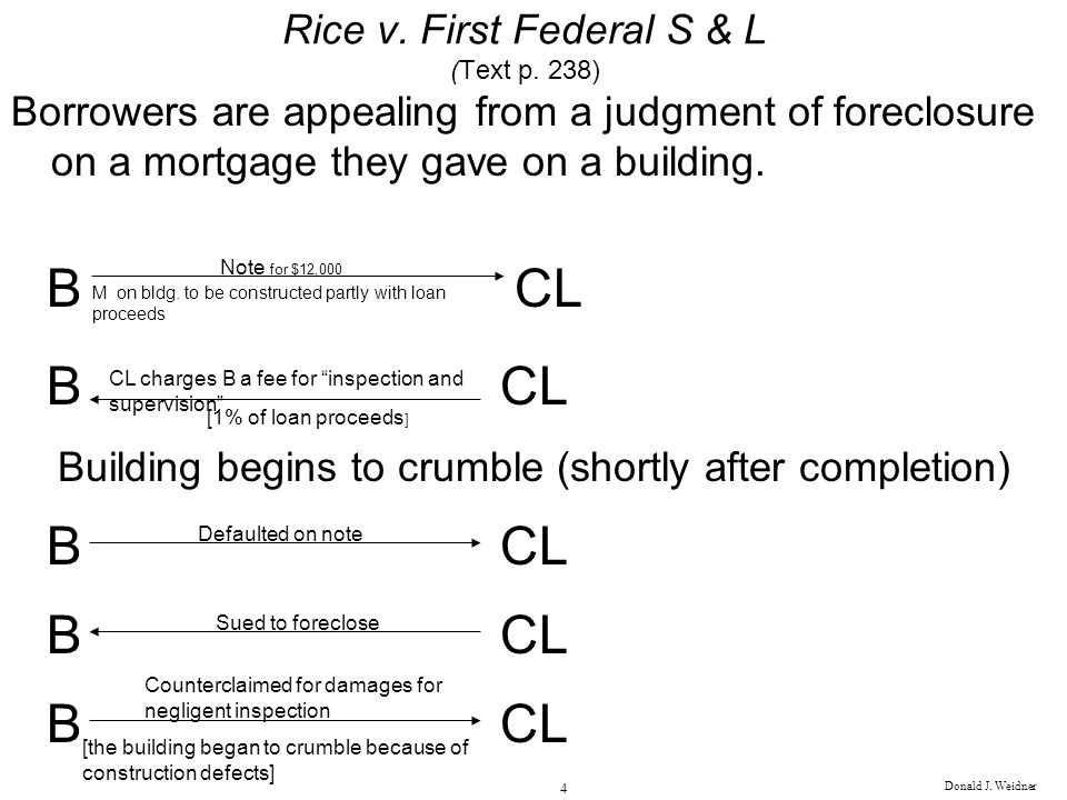 Rice v. First Federal S & L (Text p. 238)