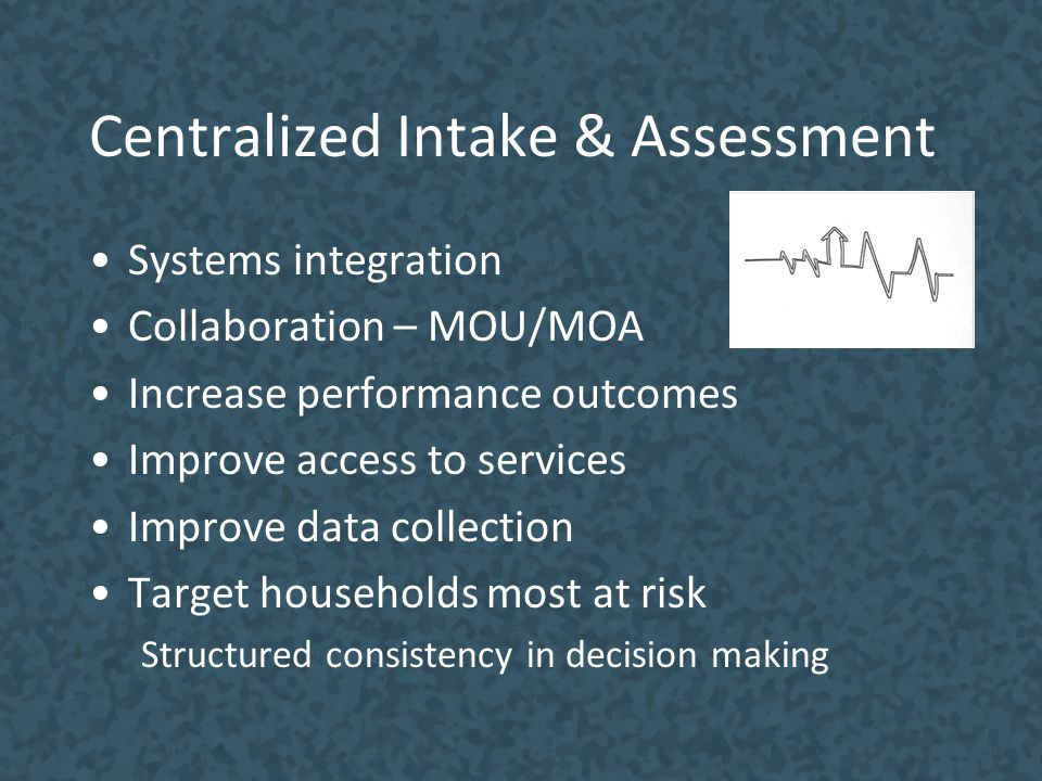 Centralized Intake & Assessment