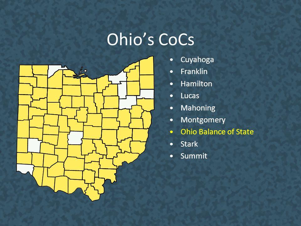Ohio's CoCs Cuyahoga Franklin Hamilton Lucas Mahoning Montgomery