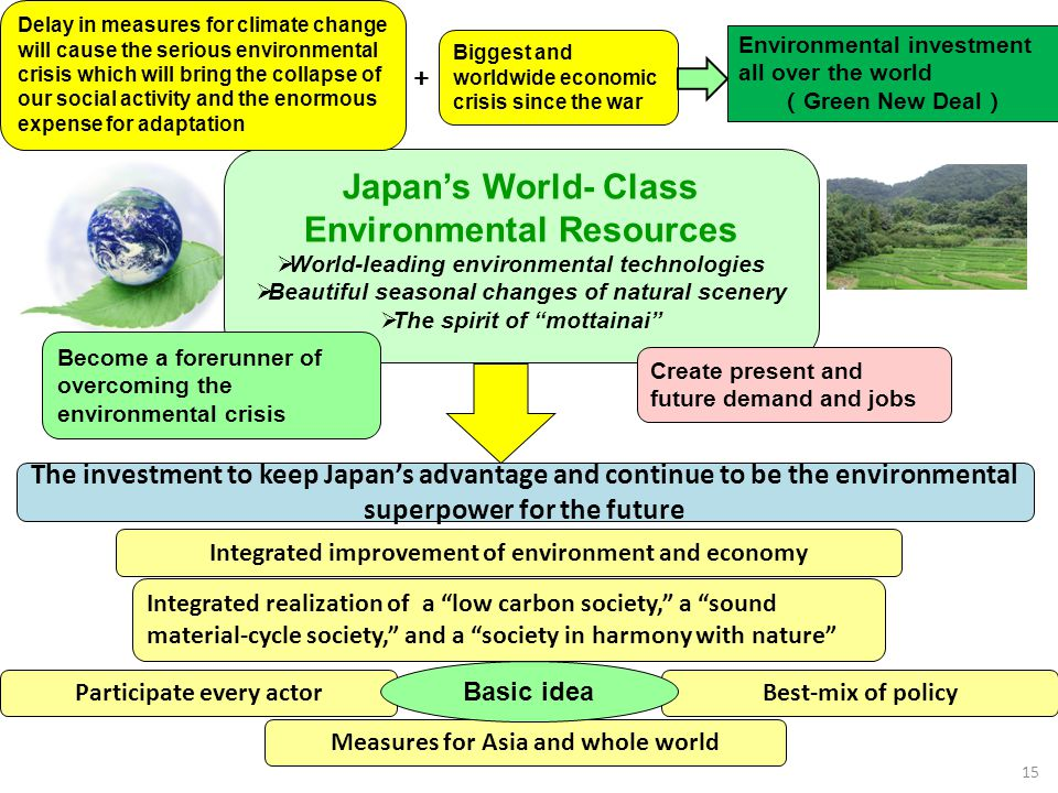 Japan's World- Class Environmental Resources
