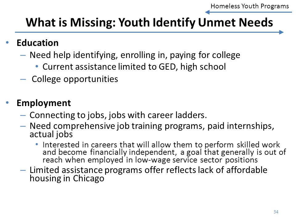 What is Missing: Youth Identify Unmet Needs