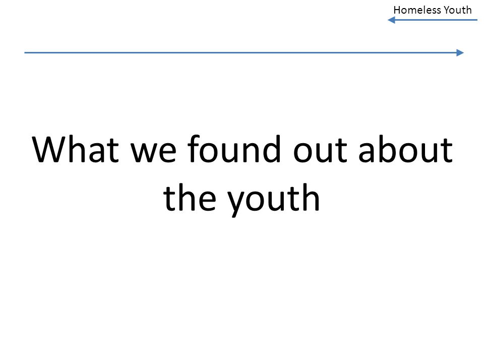What we found out about the youth