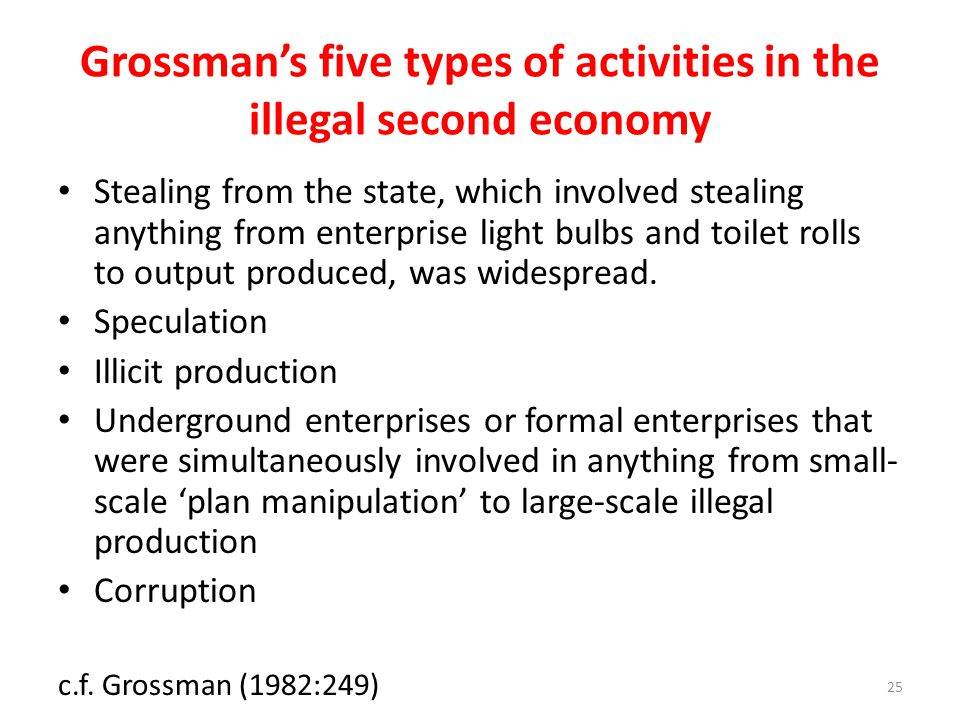 Grossman's five types of activities in the illegal second economy