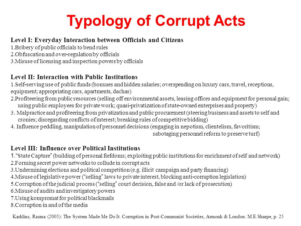 Typology of Corrupt Acts
