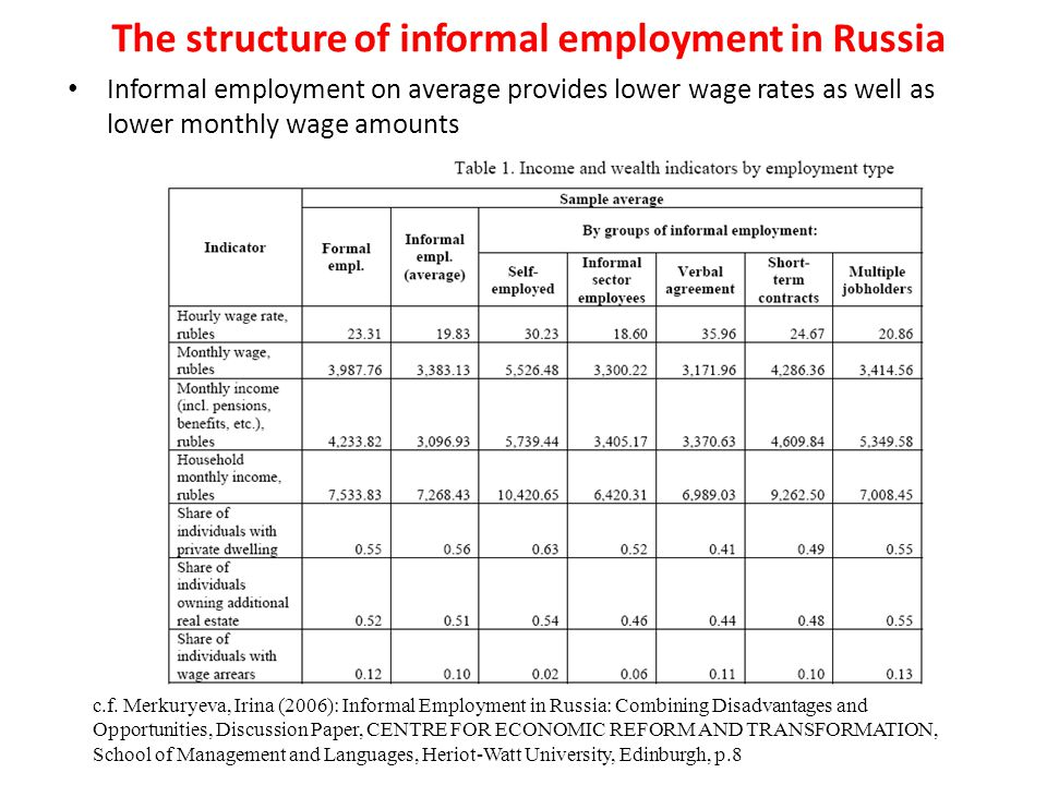 The structure of informal employment in Russia
