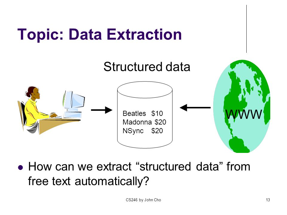 Topic: Data Extraction