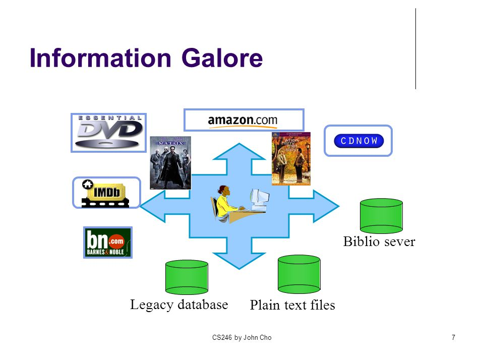 Information Galore Biblio sever Legacy database Plain text files