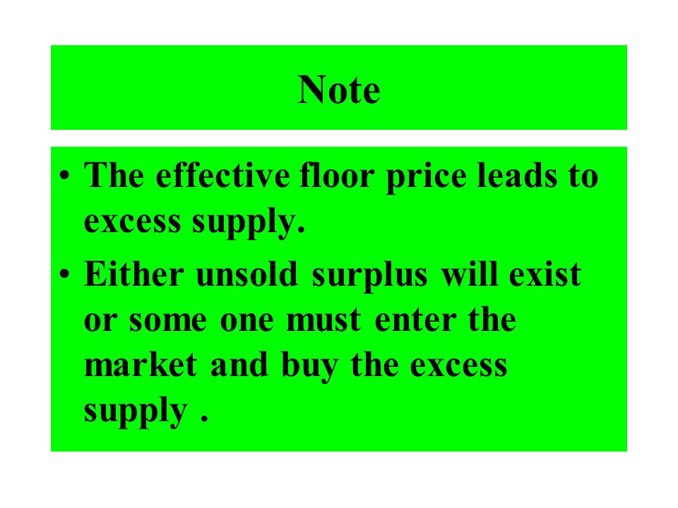 Note The effective floor price leads to excess supply.