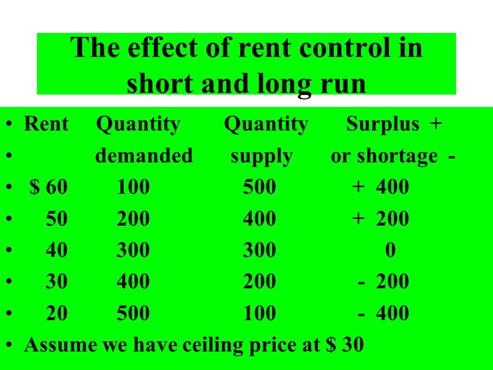 The effect of rent control in short and long run