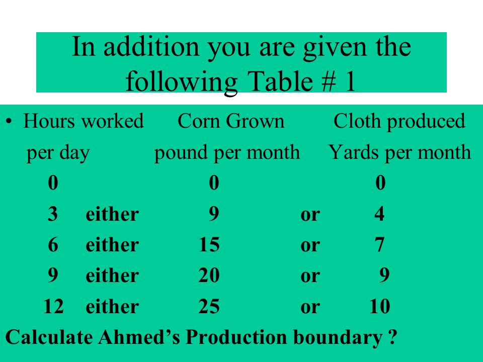 In addition you are given the following Table # 1