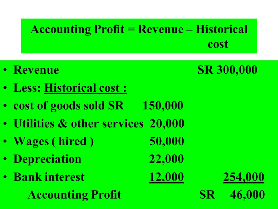 Accounting Profit = Revenue – Historical cost