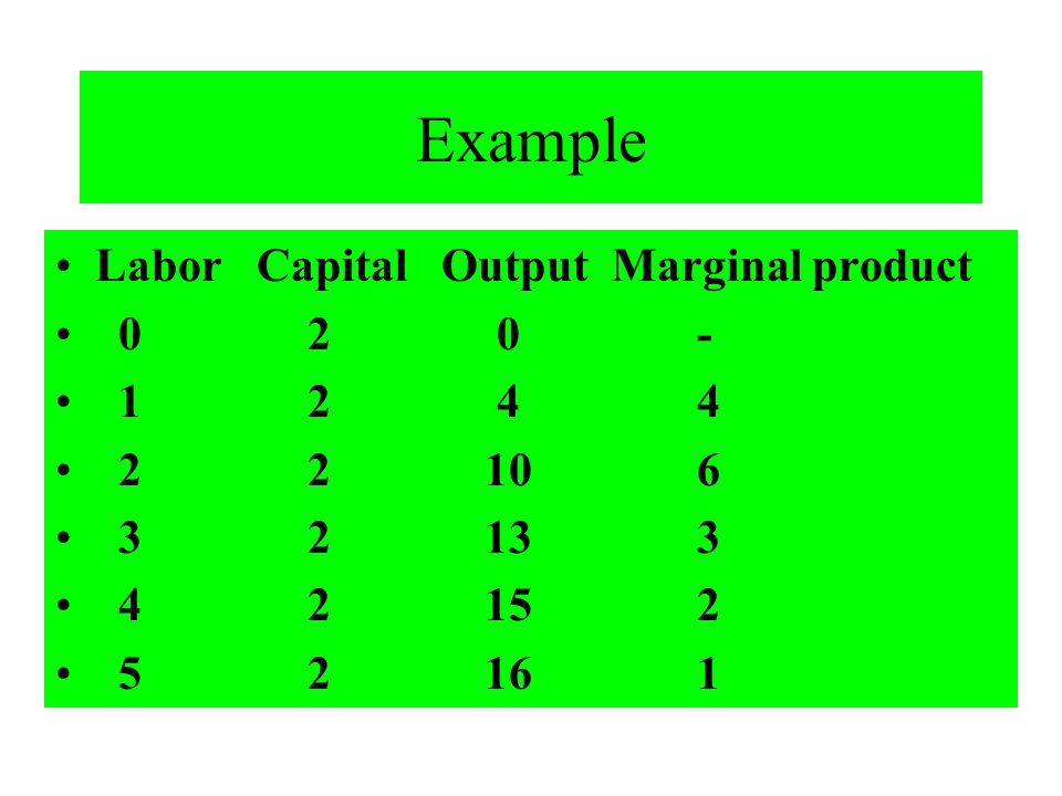 Example Labor Capital Output Marginal product 0 2 0 - 1 2 4 4 2 2 10 6