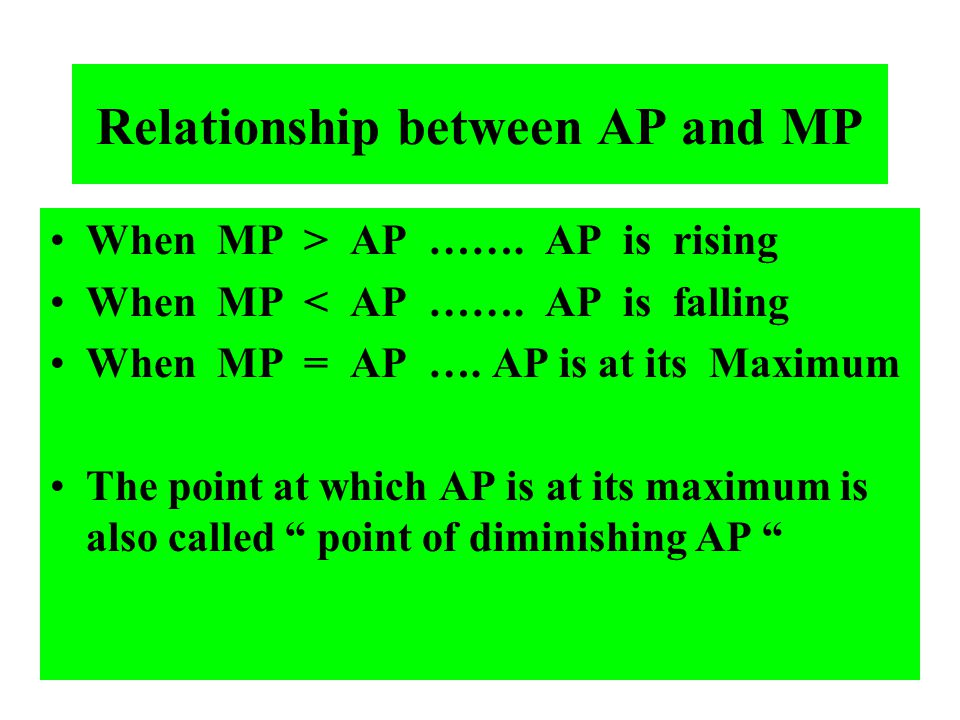 Relationship between AP and MP