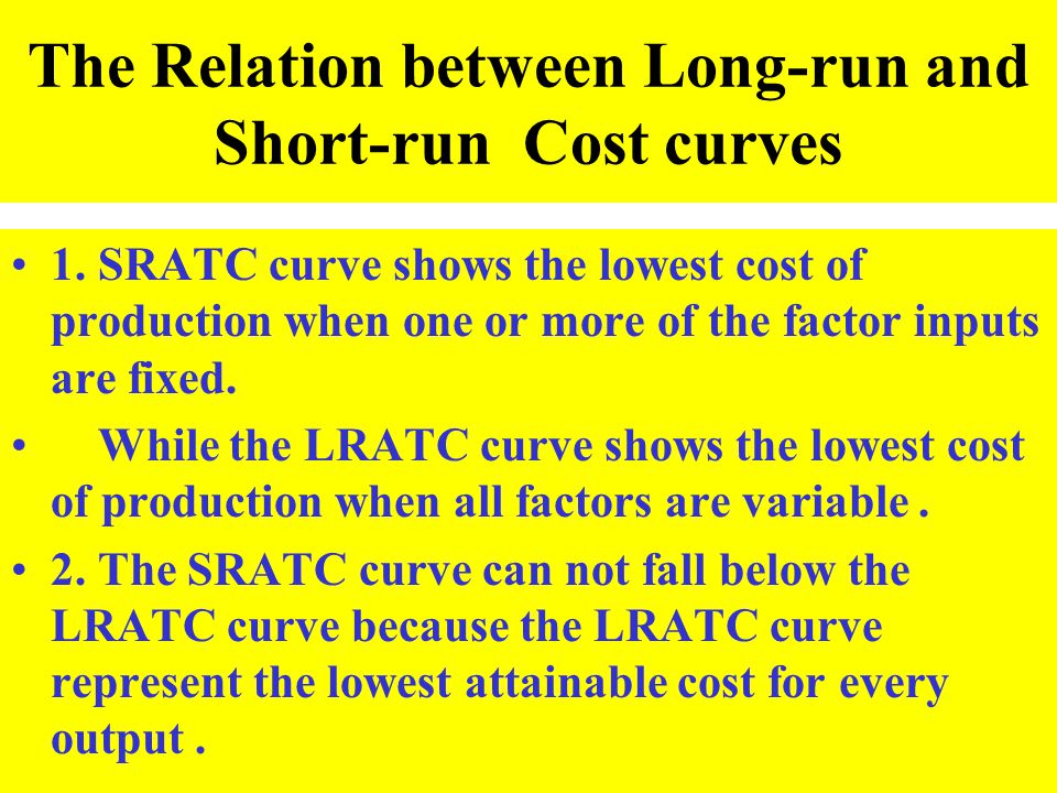 The Relation between Long-run and Short-run Cost curves