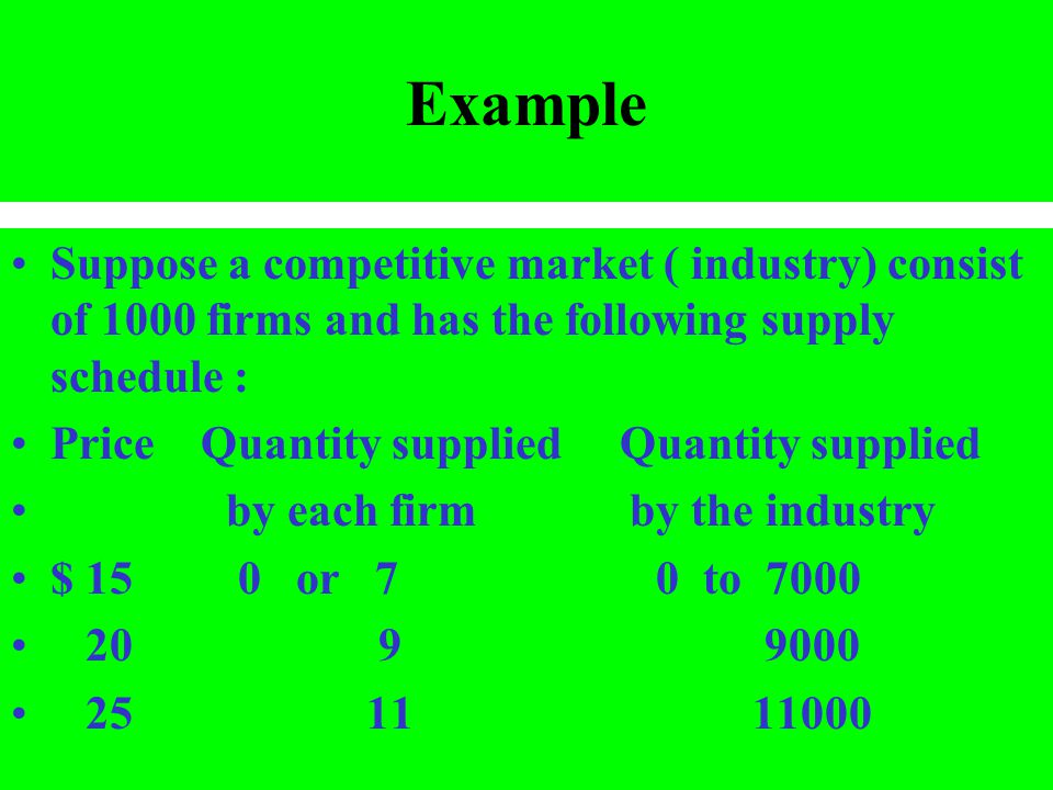 Example Suppose a competitive market ( industry) consist of 1000 firms and has the following supply schedule :