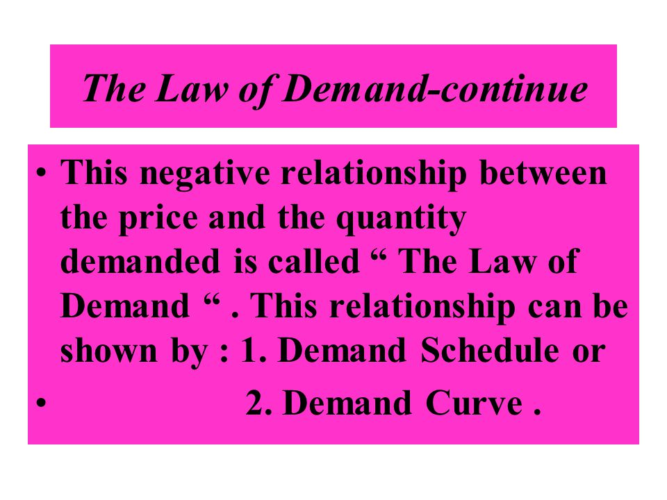 The Law of Demand-continue