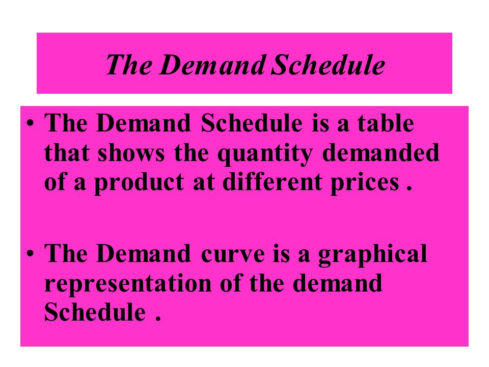 The Demand Schedule The Demand Schedule is a table that shows the quantity demanded of a product at different prices .