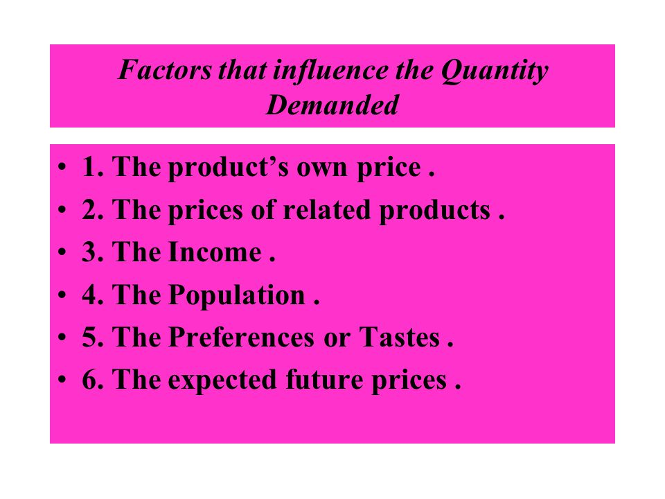 Factors that influence the Quantity Demanded