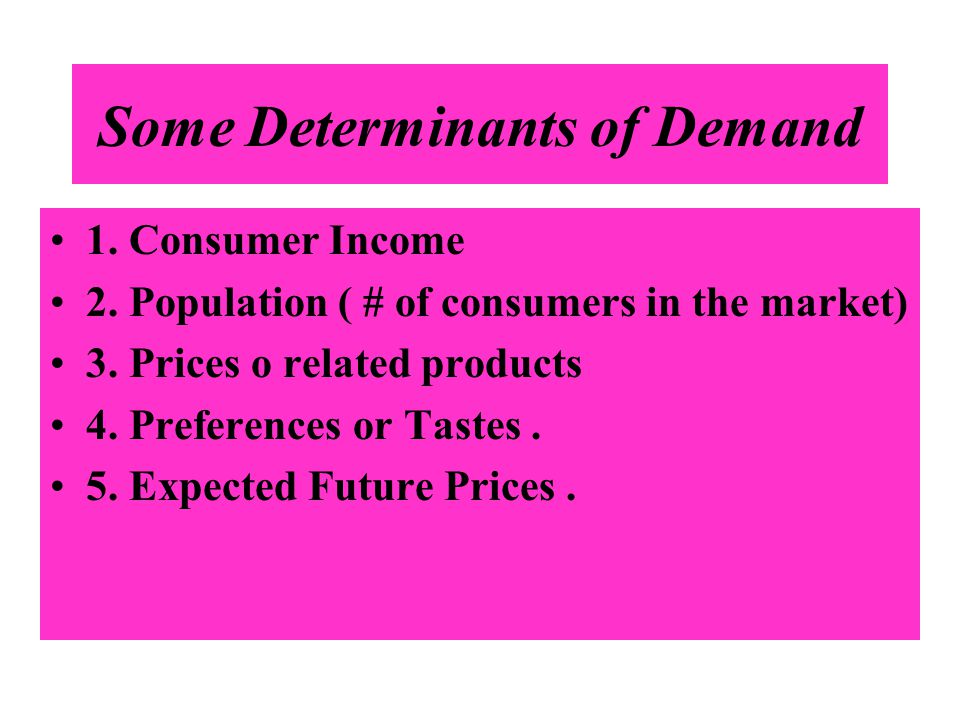 Some Determinants of Demand