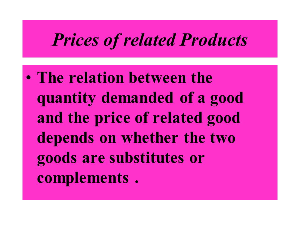 Prices of related Products