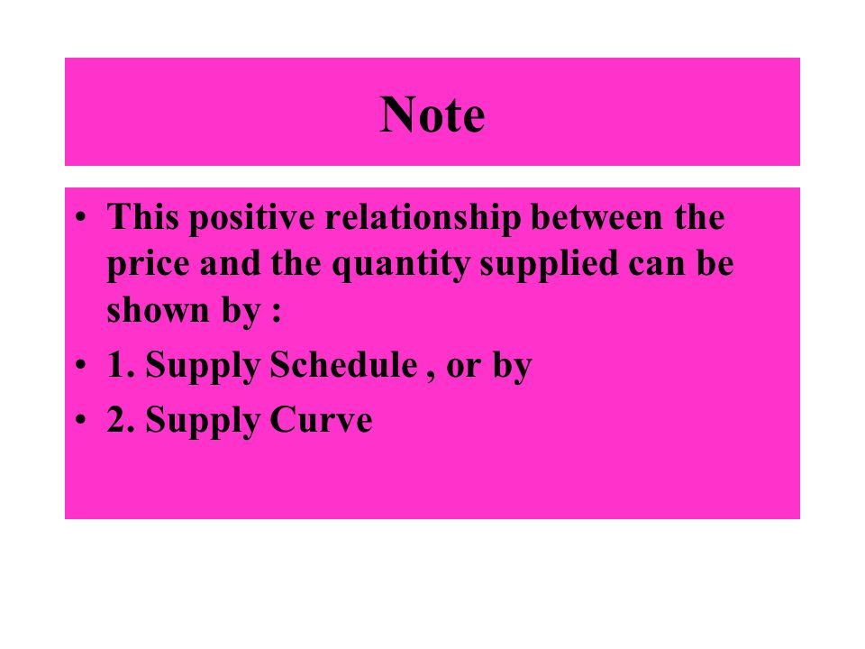 Note This positive relationship between the price and the quantity supplied can be shown by : 1. Supply Schedule , or by.