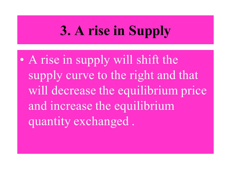 3. A rise in Supply