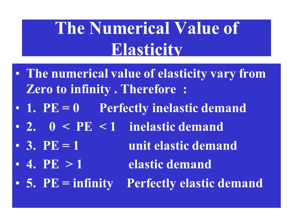 The Numerical Value of Elasticity