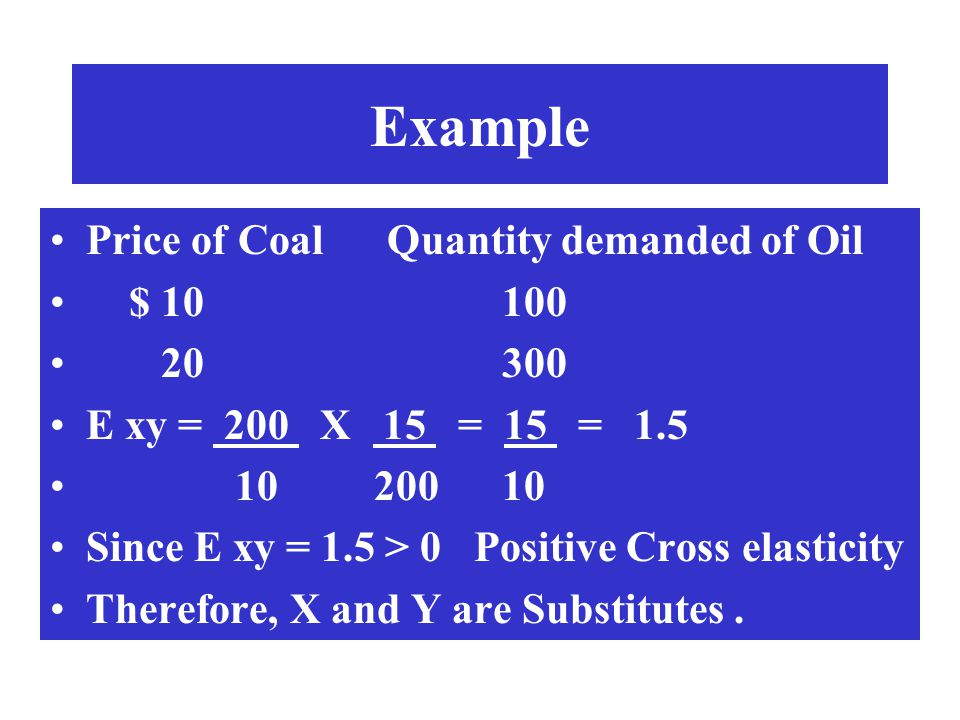 Example Price of Coal Quantity demanded of Oil $ 10 100 20 300