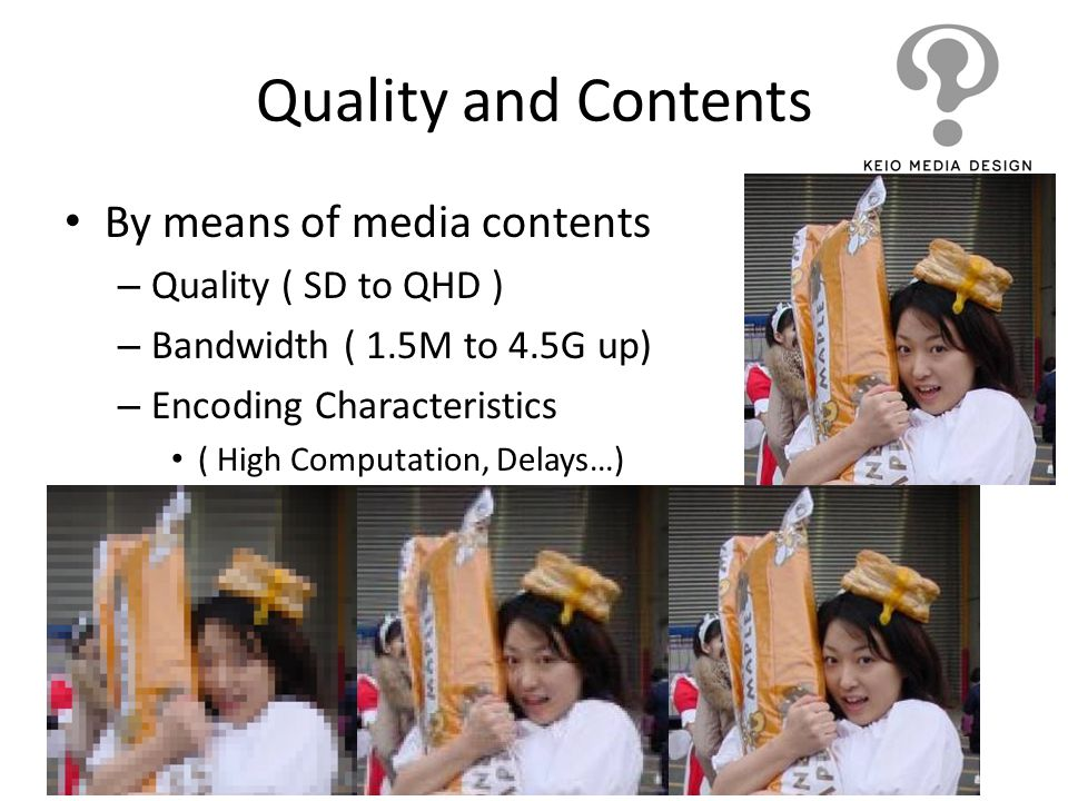 Quality and Contents By means of media contents Quality ( SD to QHD )