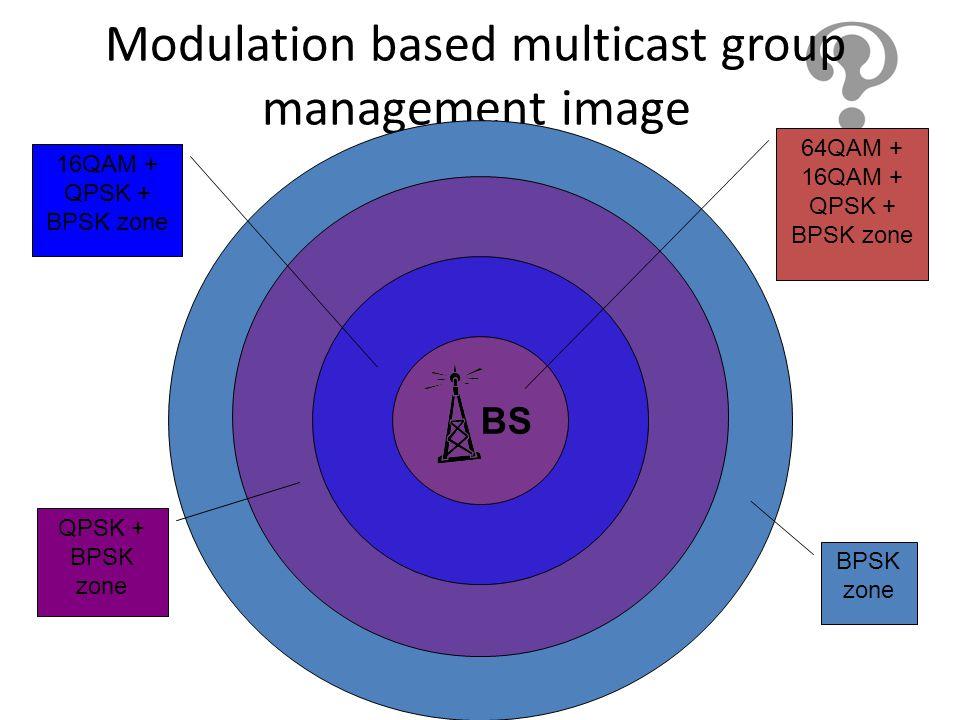 Modulation based multicast group management image